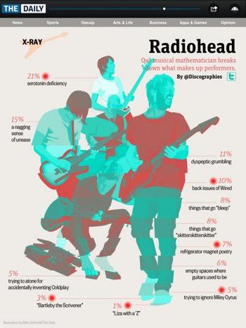 radiohead-recipe.jpg