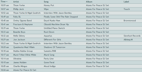 KCRW-Setlist.png